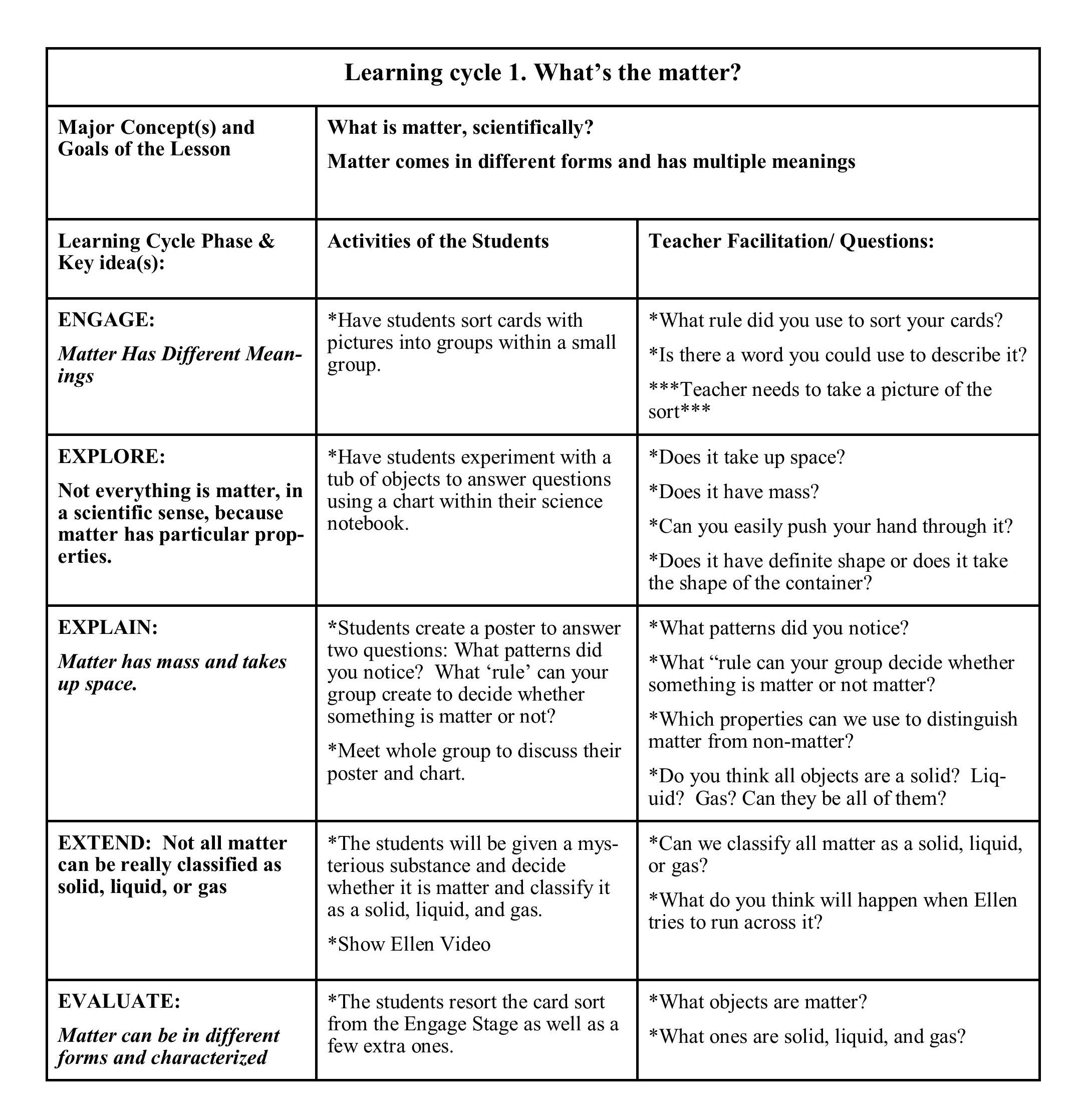 Elementary Education | Innovations in Science Teacher Education